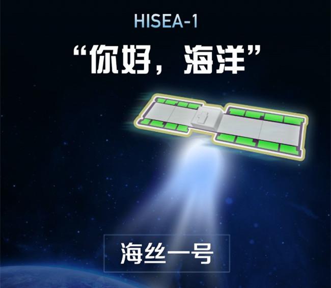 18新利体育官网海丝一号卫星成功发射