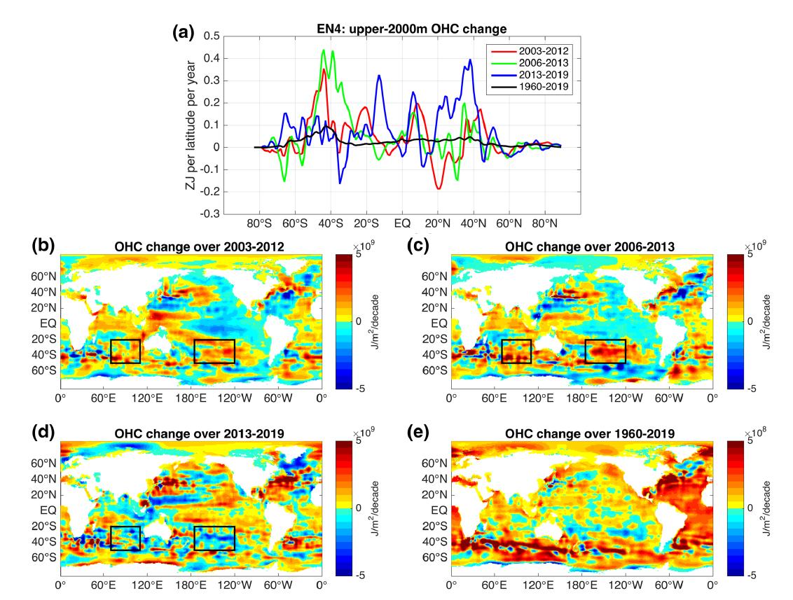 新研究发现全球气候变化背景下南大洋快速增暖的近期减缓特征及其机制